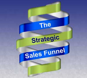 Product Spotlight: Strategic Sales Funnel